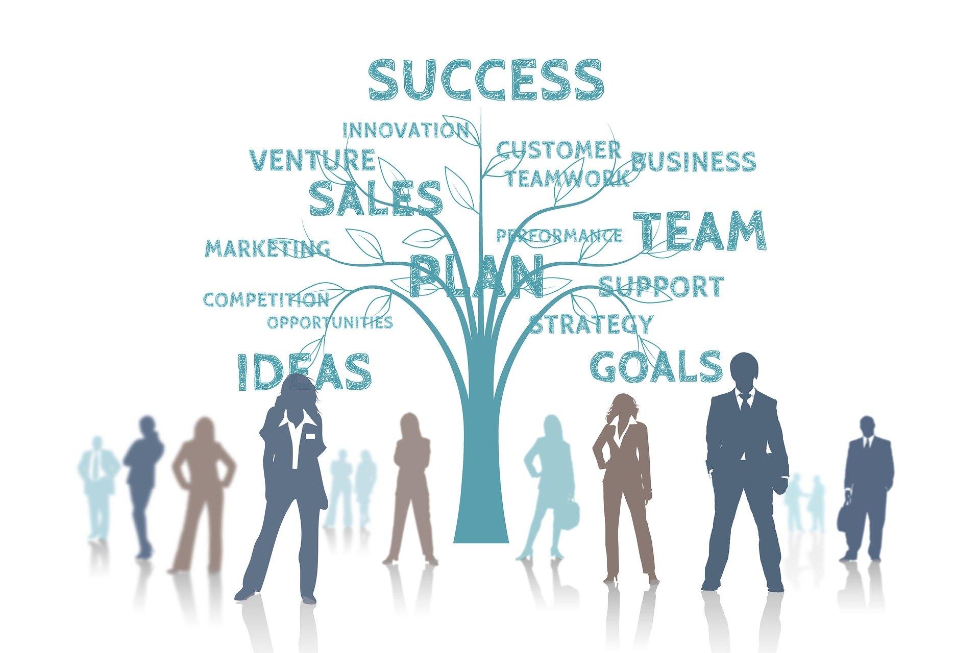 Cosa comporta la redazione di un Business Plan?